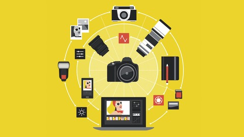 Photo Editing With Free Software
